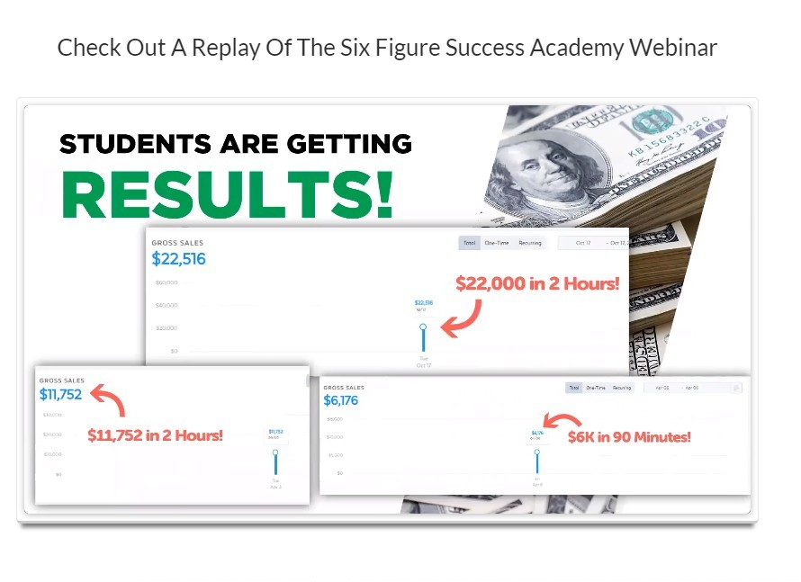 Six Figure Success Academy  Features And Benefits