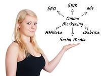 online marketing hard or easy